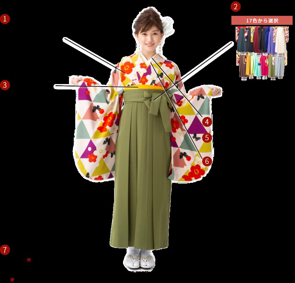 袴レンタルセット図
